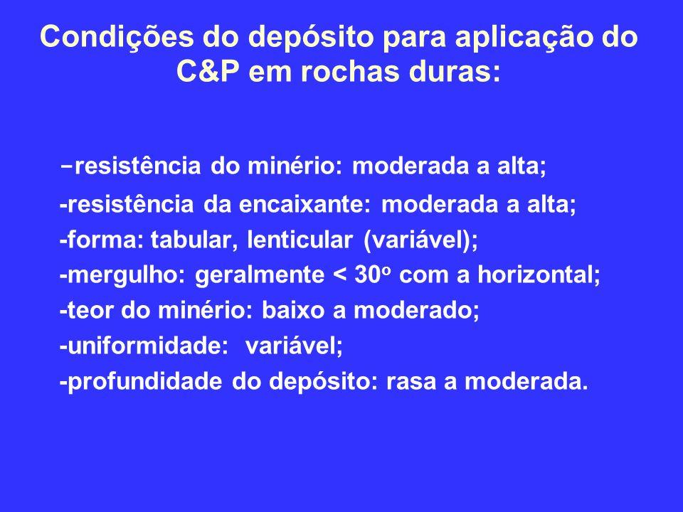 Condições do depósito para aplicação do C&P em rochas duras: