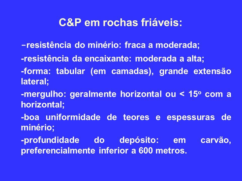 C&P em rochas friáveis: