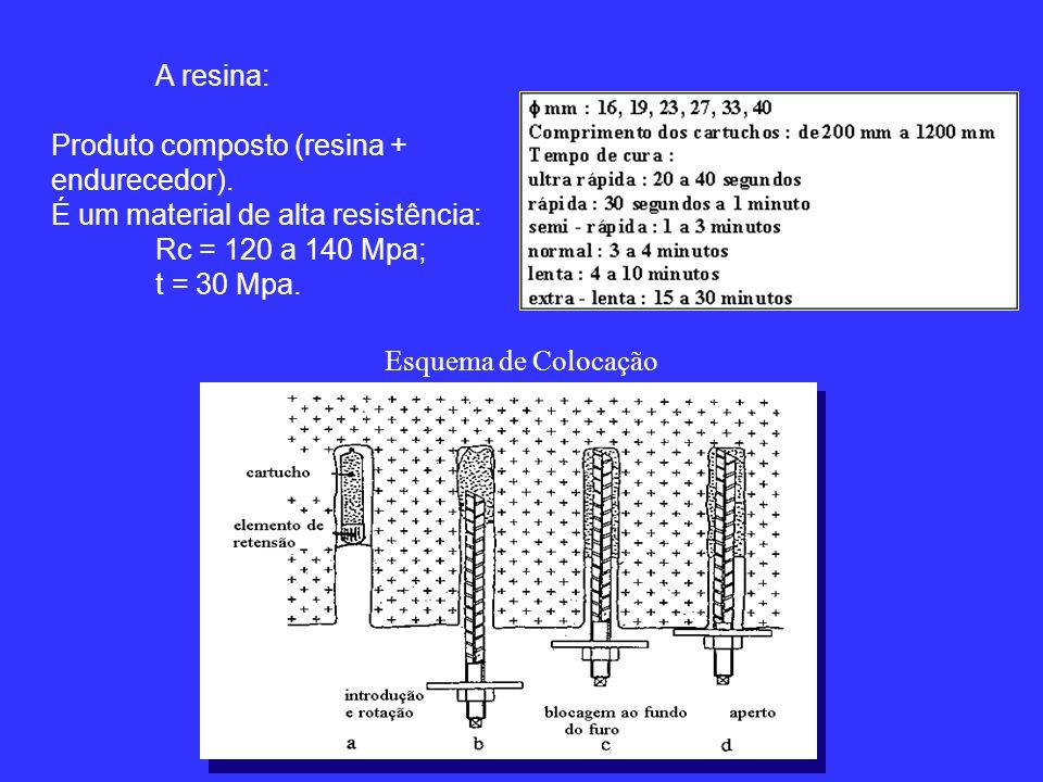 A resina: Produto composto (resina + endurecedor). É um material de alta resistência: Rc = 120 a 140 Mpa;