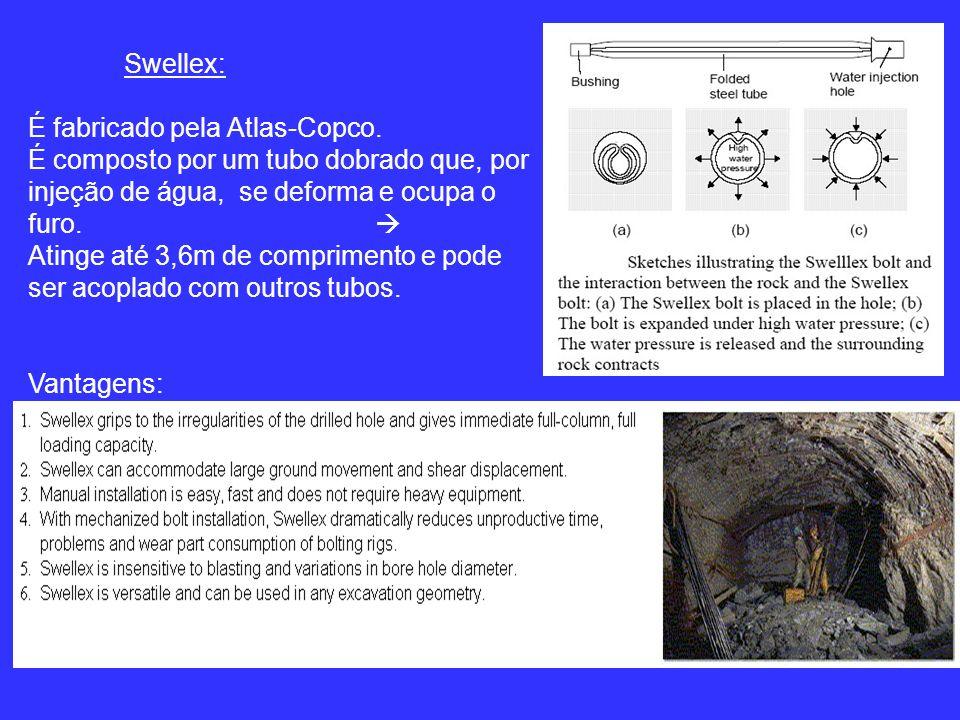 Swellex: É fabricado pela Atlas-Copco.