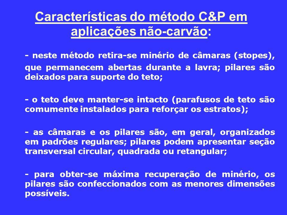 Características do método C&P em aplicações não-carvão: