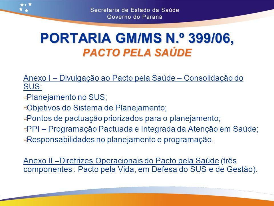 PORTARIA GM/MS N.º 399/06, PACTO PELA SAÚDE