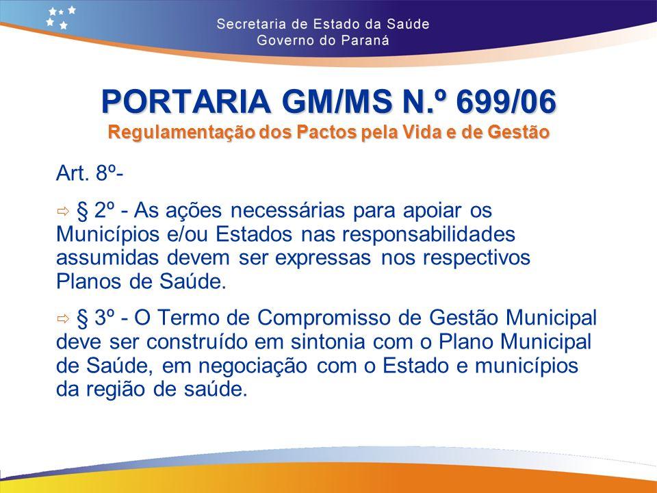 PORTARIA GM/MS N.º 699/06 Regulamentação dos Pactos pela Vida e de Gestão