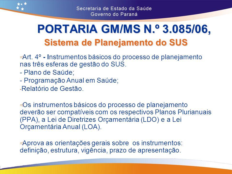 PORTARIA GM/MS N.º 3.085/06, Sistema de Planejamento do SUS