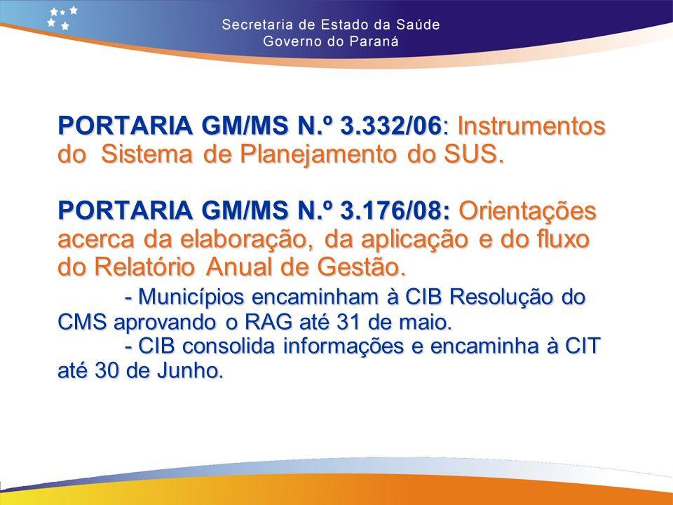 PORTARIA GM/MS N.º 3.332/06: Instrumentos do Sistema de Planejamento do SUS.