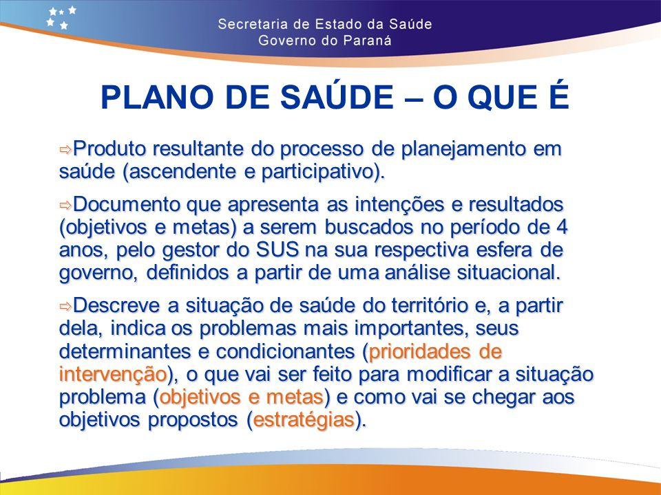 PLANO DE SAÚDE – O QUE É Produto resultante do processo de planejamento em saúde (ascendente e participativo).