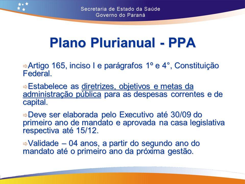 Plano Plurianual - PPA Artigo 165, inciso I e parágrafos 1º e 4°, Constituição Federal.
