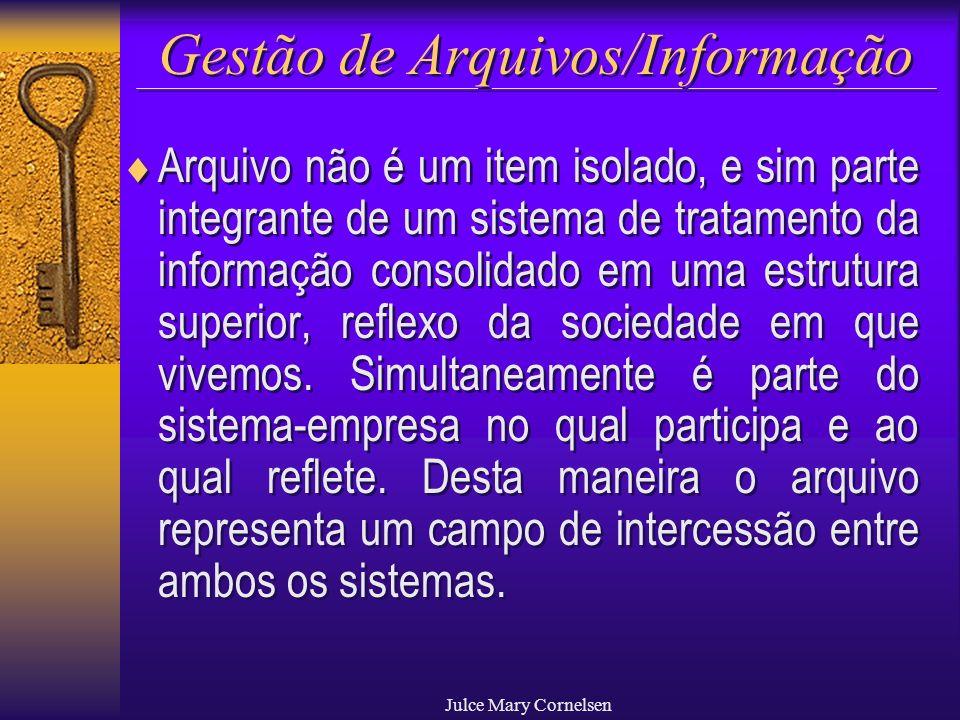 Gestão de Arquivos/Informação