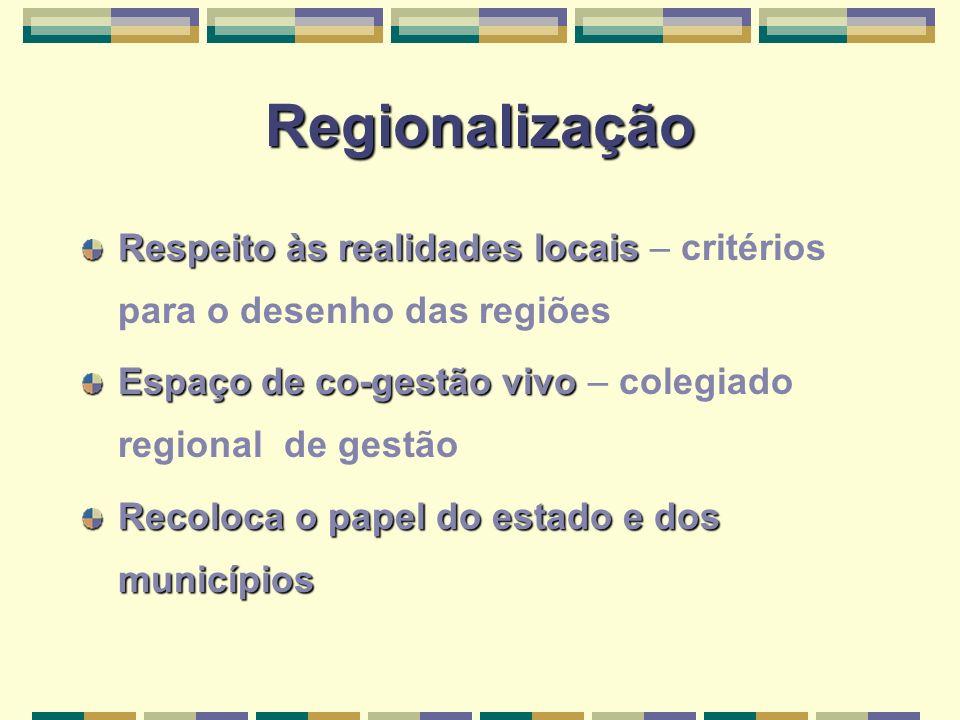 Regionalização Respeito às realidades locais – critérios para o desenho das regiões. Espaço de co-gestão vivo – colegiado regional de gestão.