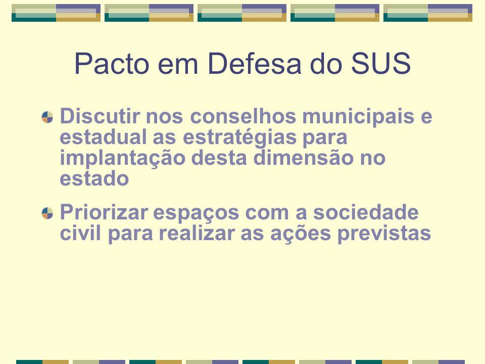 Pacto em Defesa do SUS Discutir nos conselhos municipais e estadual as estratégias para implantação desta dimensão no estado.
