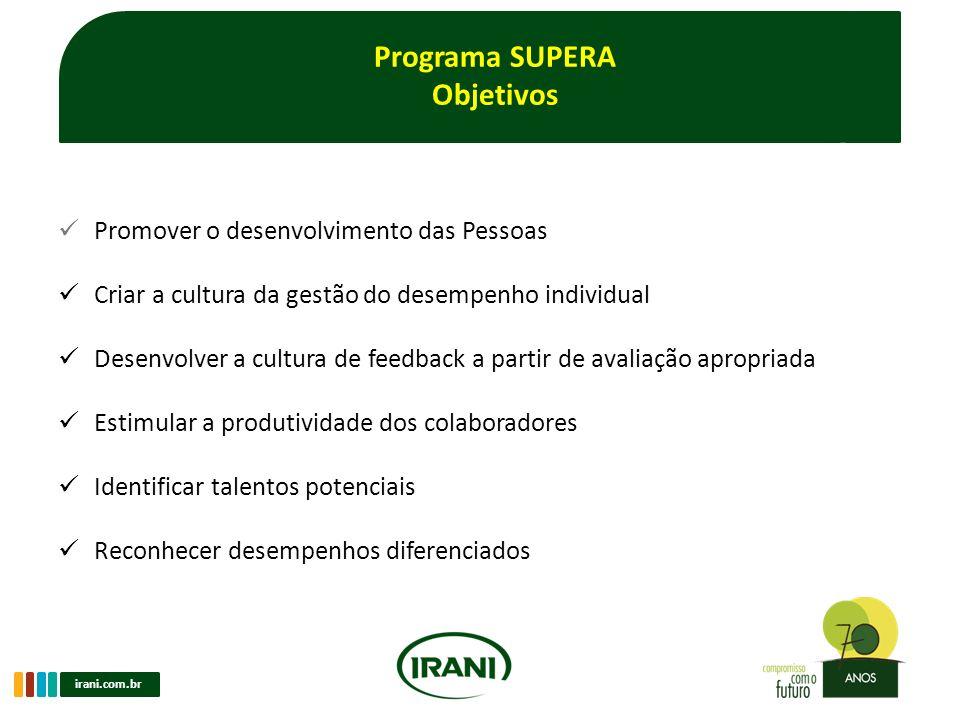 Programa SUPERA Objetivos