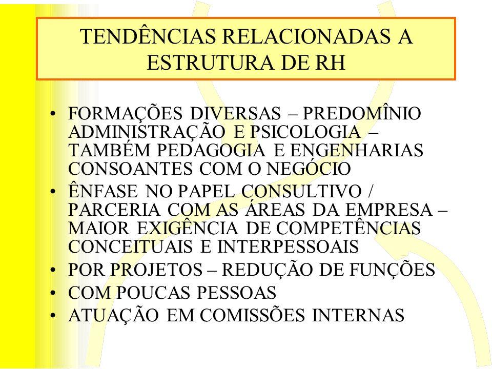 TENDÊNCIAS RELACIONADAS A ESTRUTURA DE RH