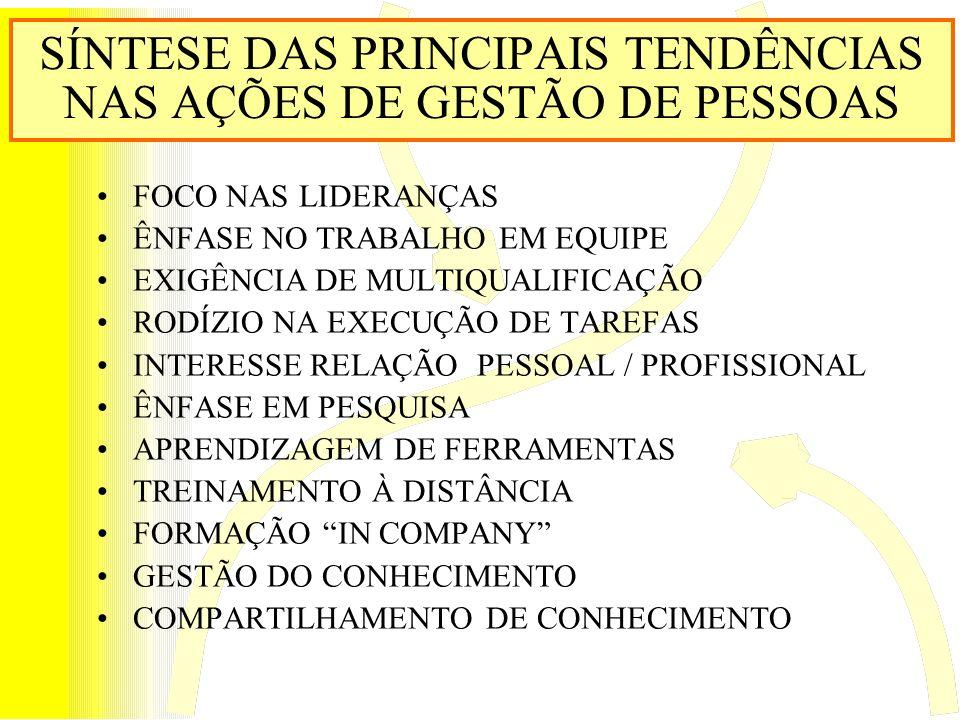 SÍNTESE DAS PRINCIPAIS TENDÊNCIAS NAS AÇÕES DE GESTÃO DE PESSOAS