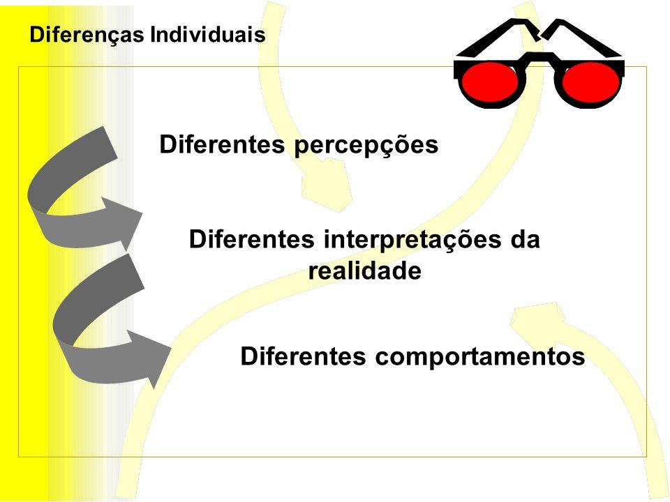 Diferentes percepções