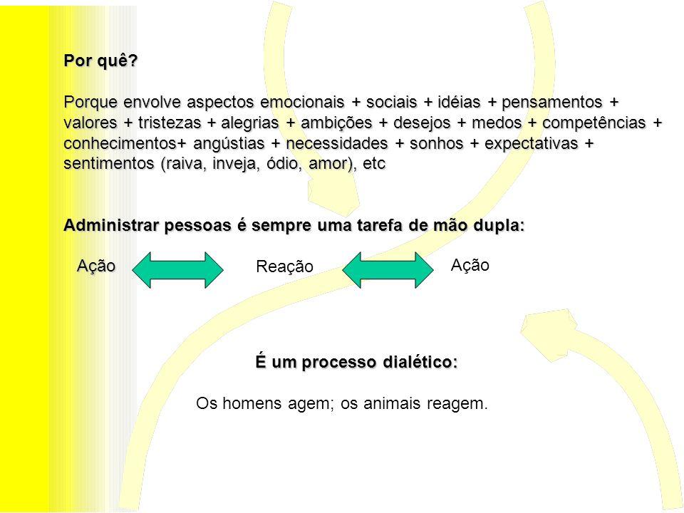 Porque envolve aspectos emocionais + sociais + idéias + pensamentos +
