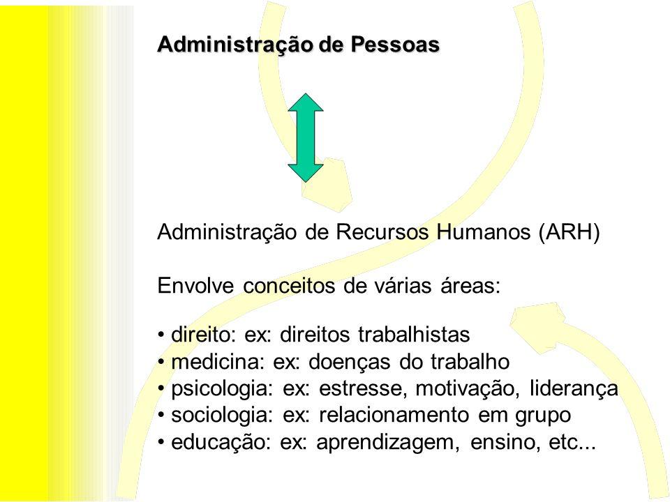 Administração de Pessoas