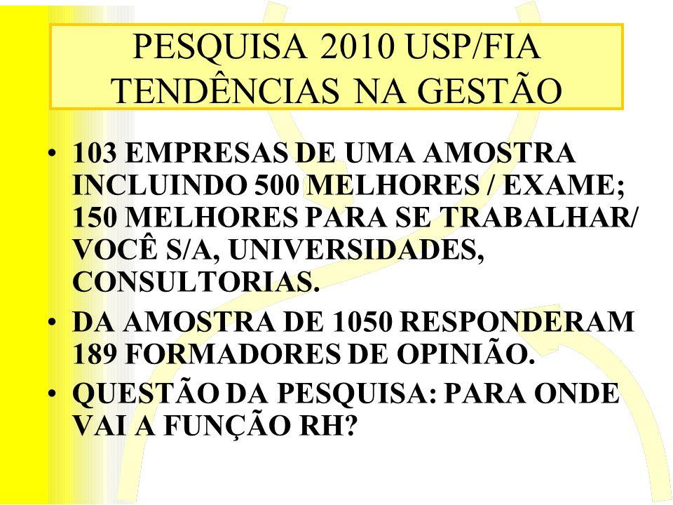 PESQUISA 2010 USP/FIA TENDÊNCIAS NA GESTÃO
