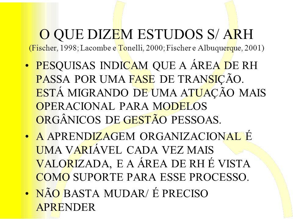 O QUE DIZEM ESTUDOS S/ ARH (Fischer, 1998; Lacombe e Tonelli, 2000; Fischer e Albuquerque, 2001)