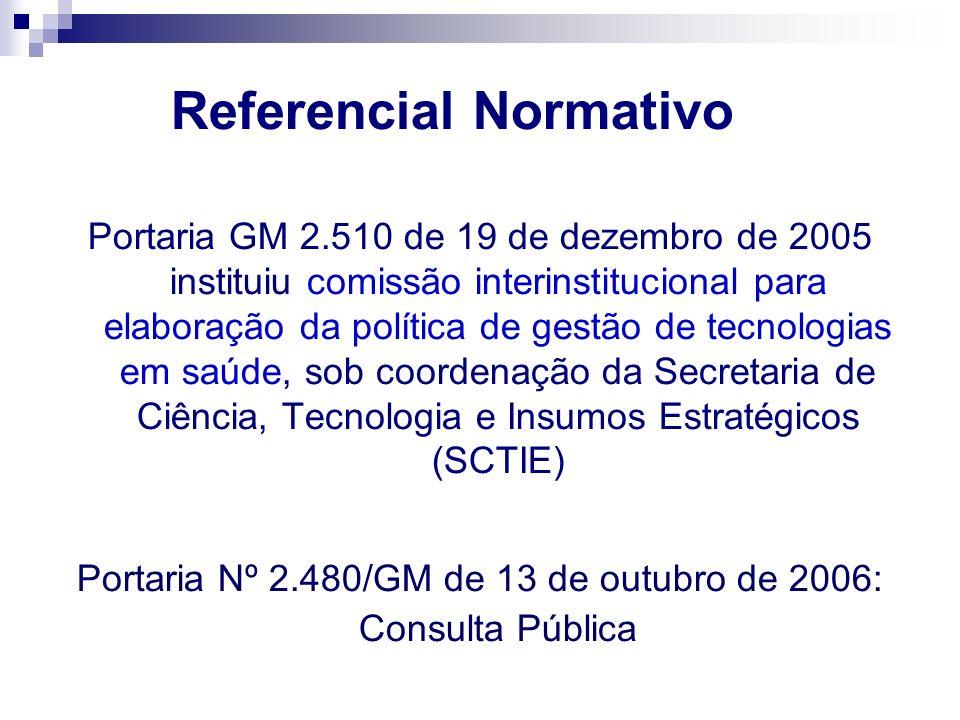 Referencial Normativo