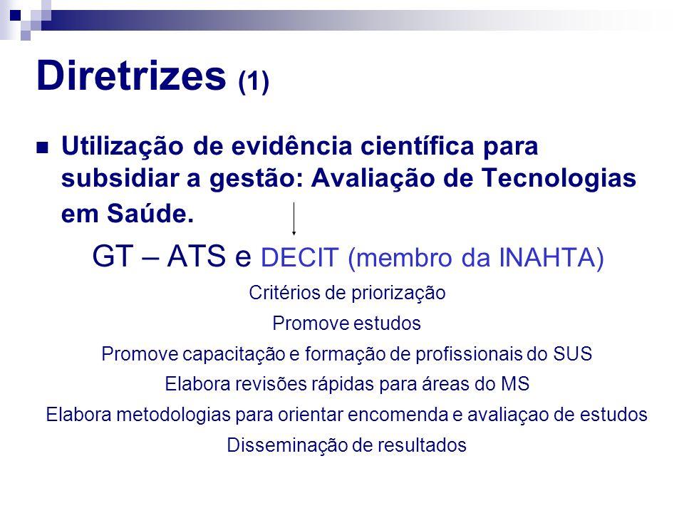 Diretrizes (1) GT – ATS e DECIT (membro da INAHTA)