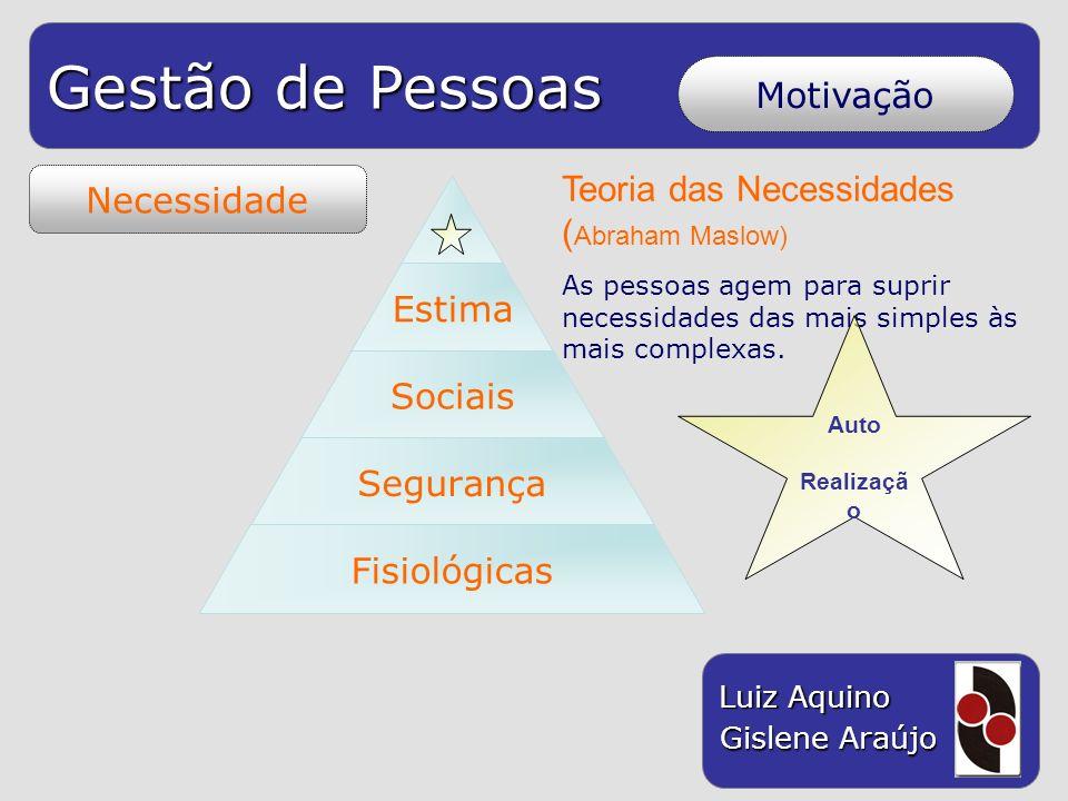 Teoria das Necessidades (Abraham Maslow)