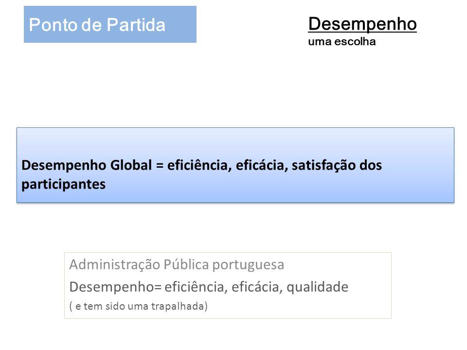 Desempenho Global = eficiência, eficácia, satisfação dos participantes