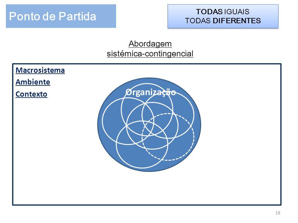 Abordagem sistémica-contingencial