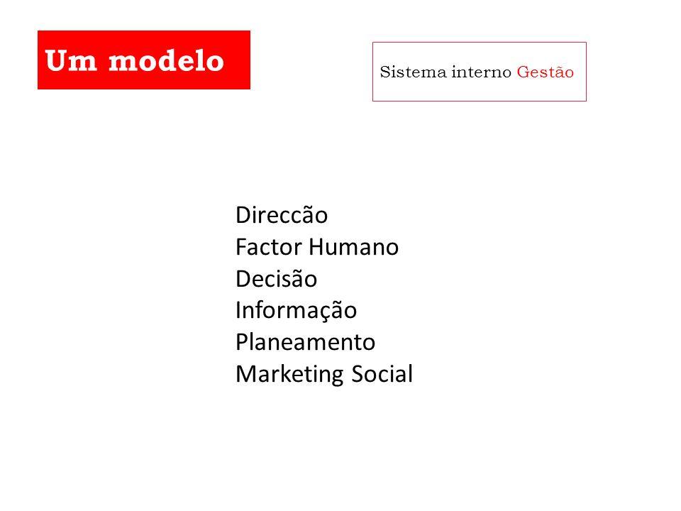 Direccão Factor Humano Decisão Informação Planeamento Marketing Social