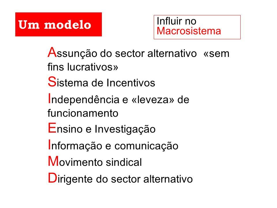 Um modelo Influir no Macrosistema