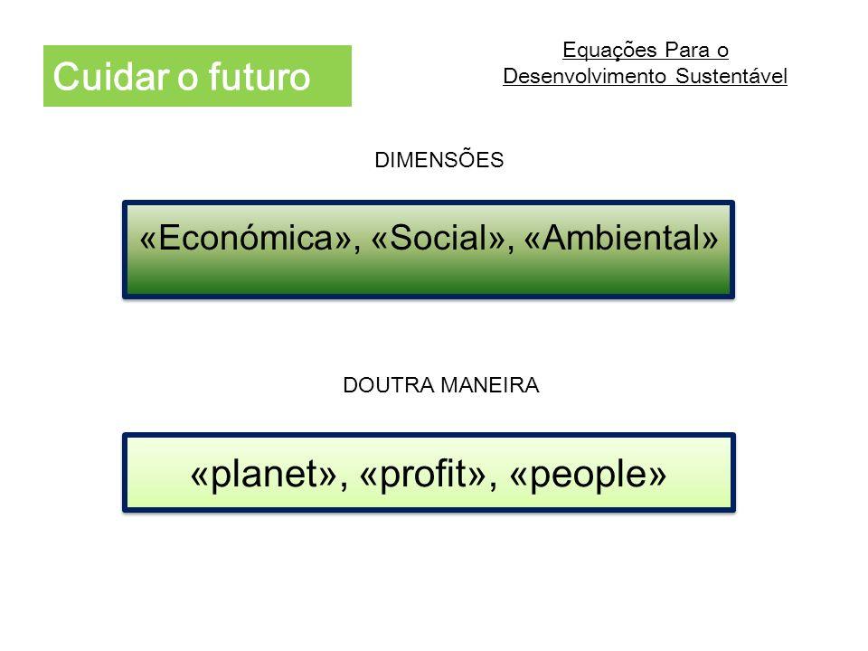 «Económica», «Social», «Ambiental»