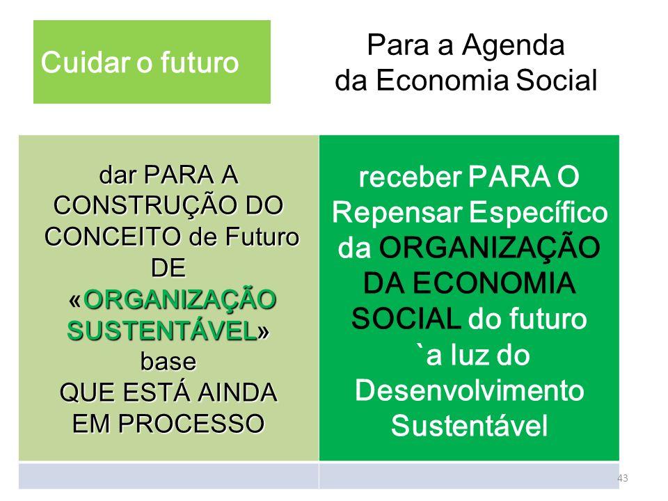 Para a Agenda da Economia Social