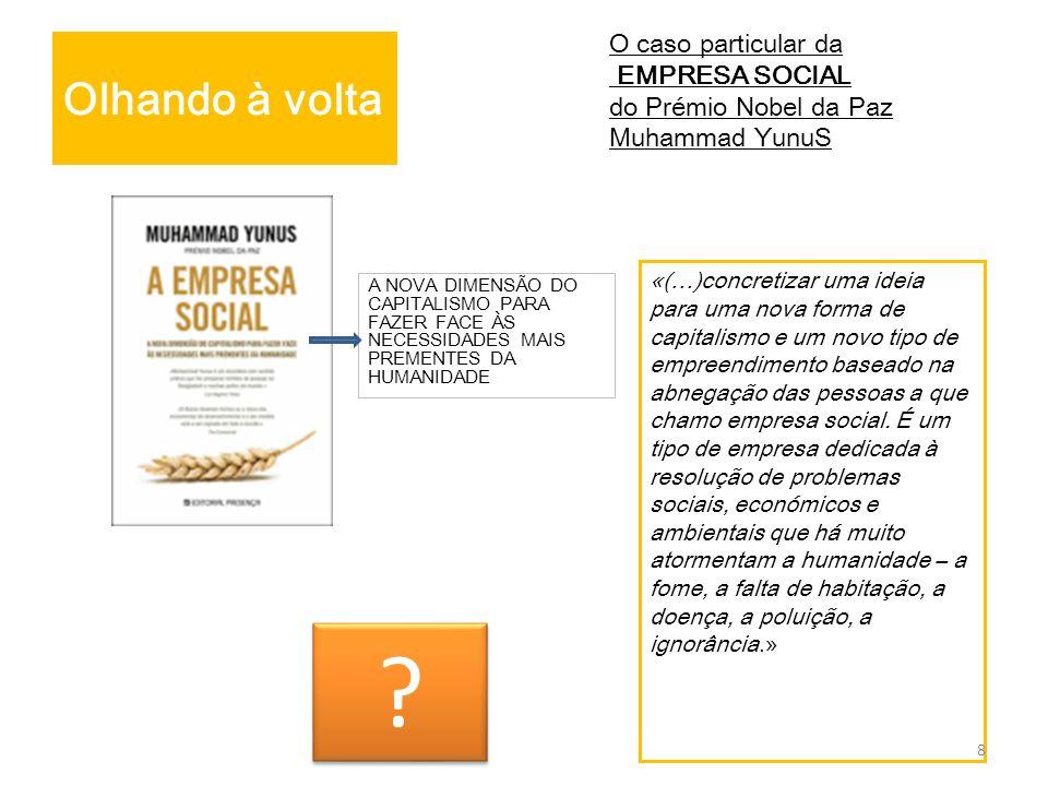 O caso particular da EMPRESA SOCIAL do Prémio Nobel da Paz Muhammad YunuS