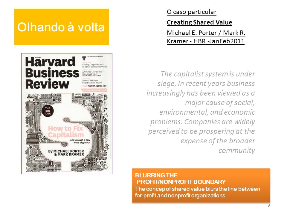 O caso particular Creating Shared Value. Michael E. Porter / Mark R. Kramer - HBR -JanFeb2011. Olhando à volta.