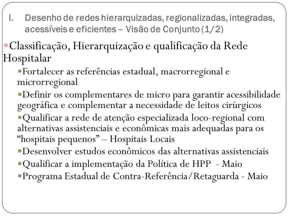 Classificação, Hierarquização e qualificação da Rede Hospitalar
