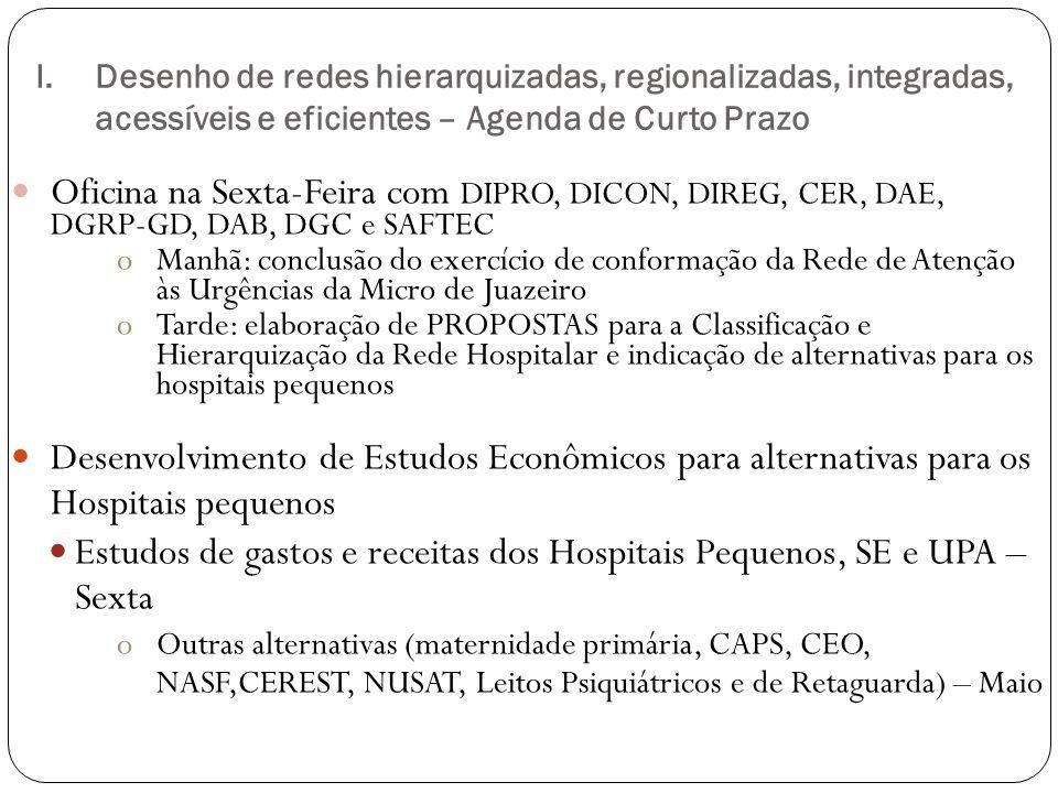 Estudos de gastos e receitas dos Hospitais Pequenos, SE e UPA – Sexta