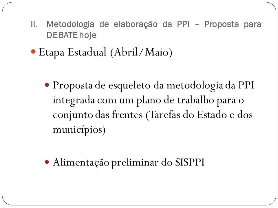 Metodologia de elaboração da PPI – Proposta para DEBATE hoje