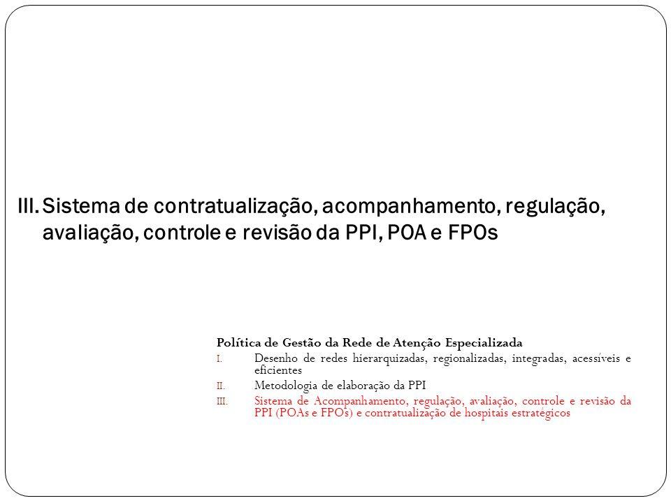 Sistema de contratualização, acompanhamento, regulação, avaliação, controle e revisão da PPI, POA e FPOs