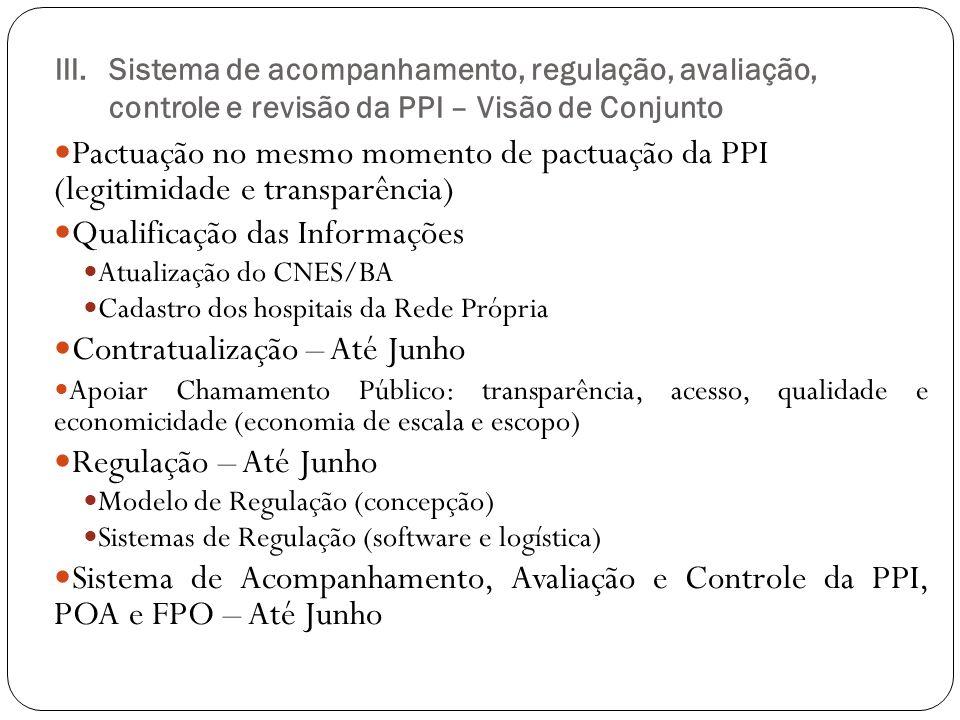 Qualificação das Informações