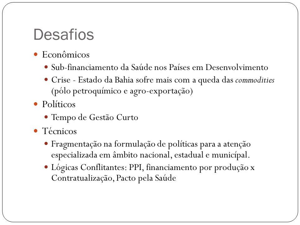Desafios Econômicos Políticos Técnicos