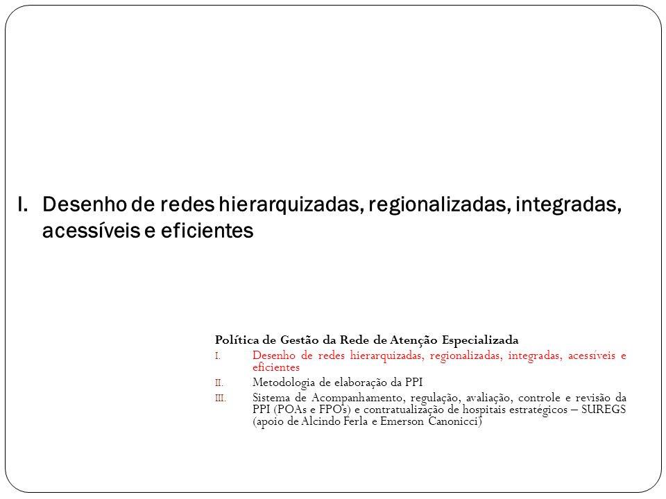 Desenho de redes hierarquizadas, regionalizadas, integradas, acessíveis e eficientes