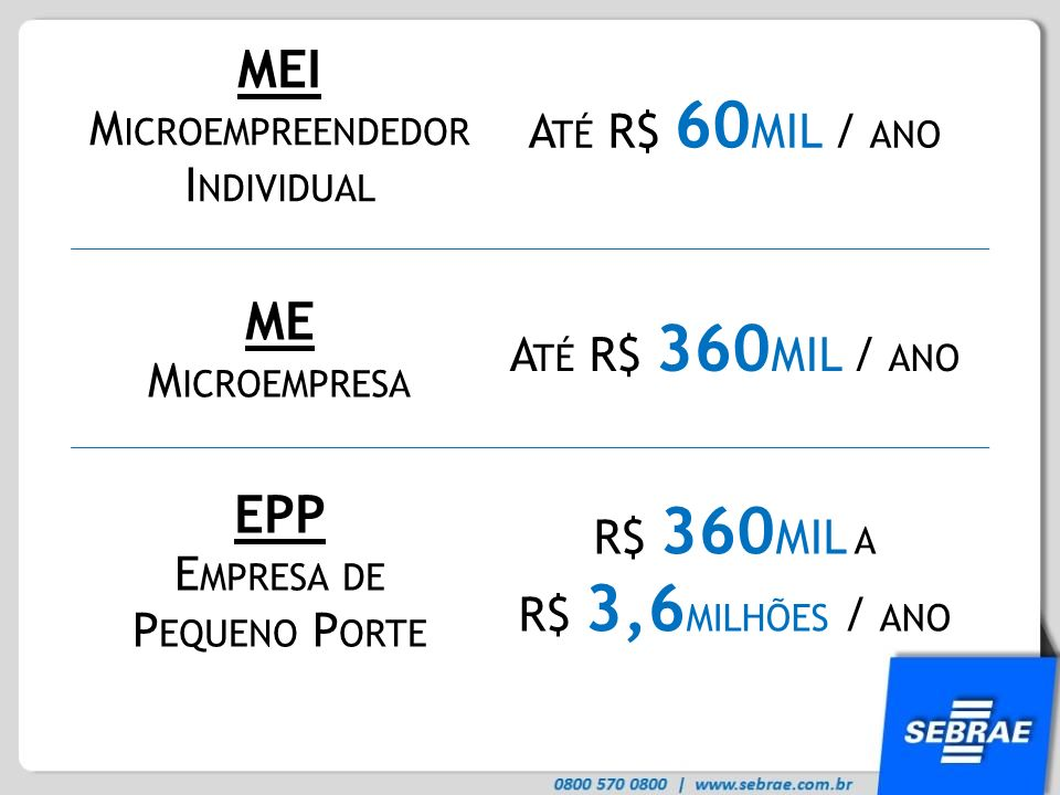 MEI ME EPP Microempreendedor Até R$ 60MIL / ano Individual