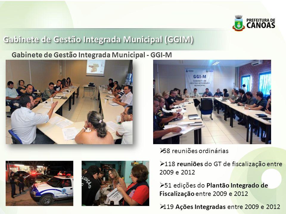 Gabinete de Gestão Integrada Municipal (GGIM)