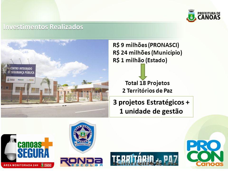 3 projetos Estratégicos + 1 unidade de gestão