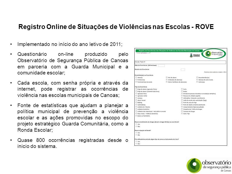 Registro Online de Situações de Violências nas Escolas - ROVE