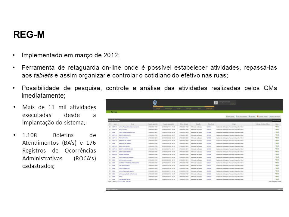 REG-M Implementado em março de 2012;
