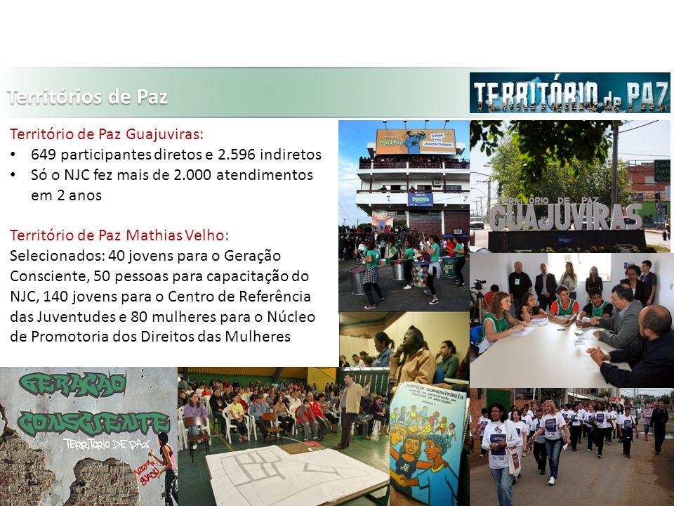 Territórios de Paz Território de Paz Guajuviras: