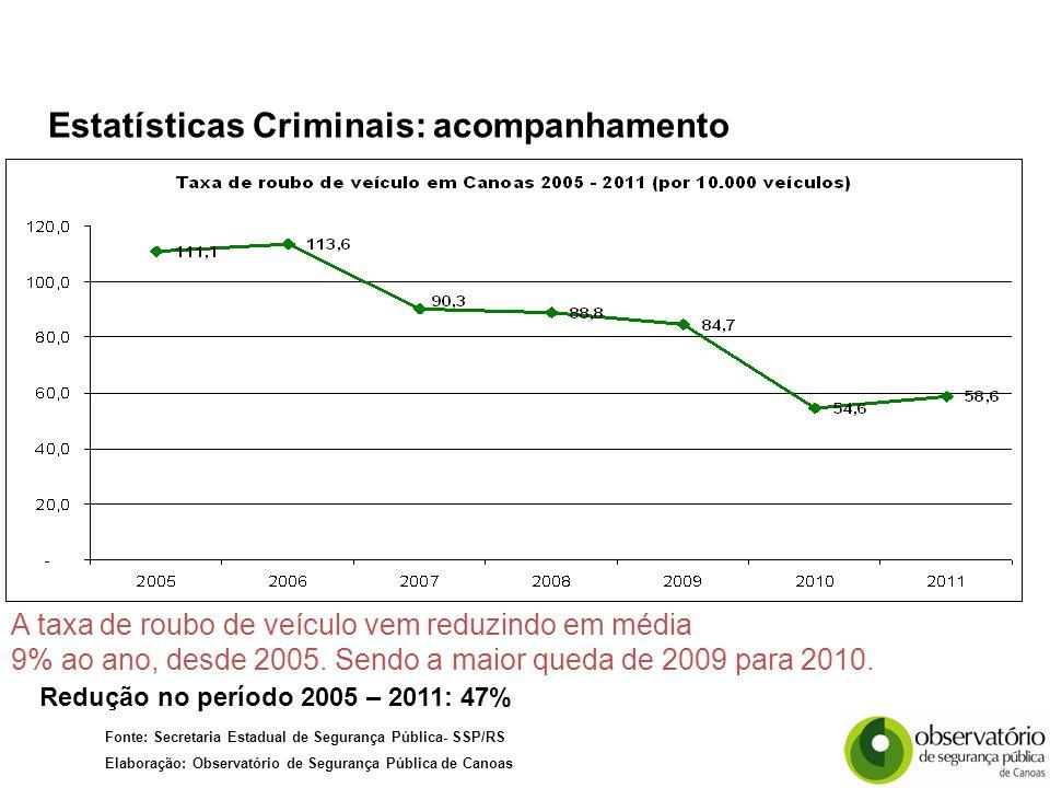 Estatísticas Criminais: acompanhamento