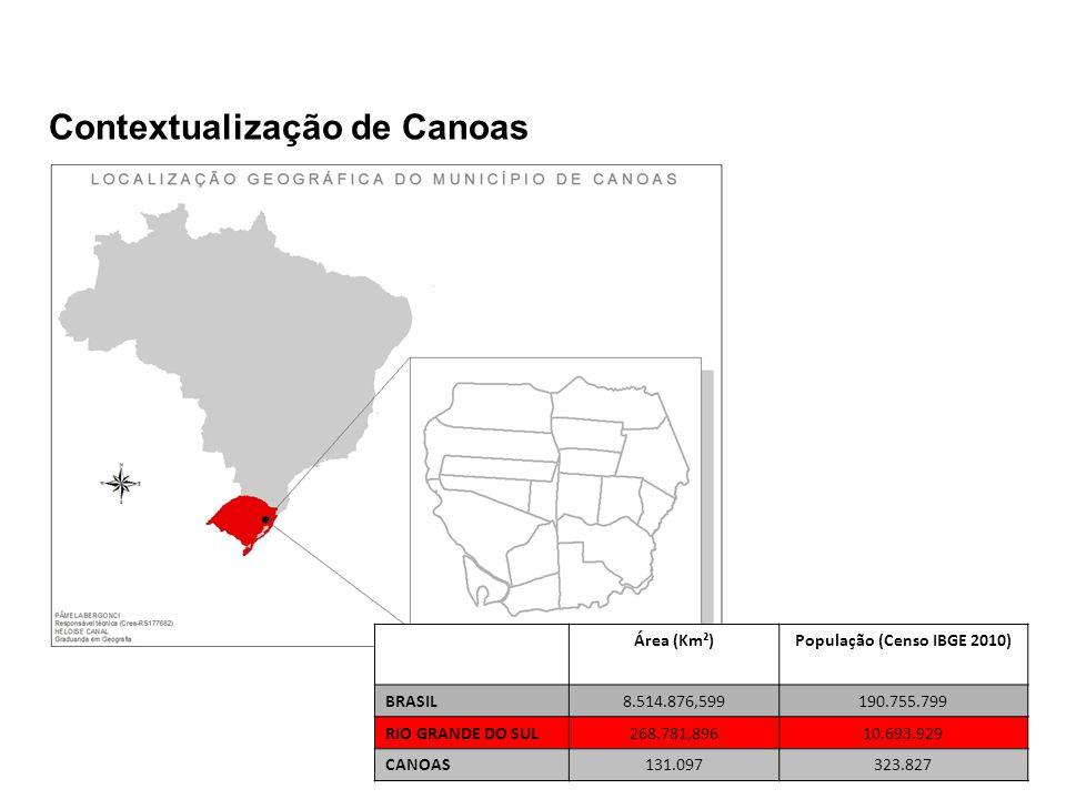 População (Censo IBGE 2010)