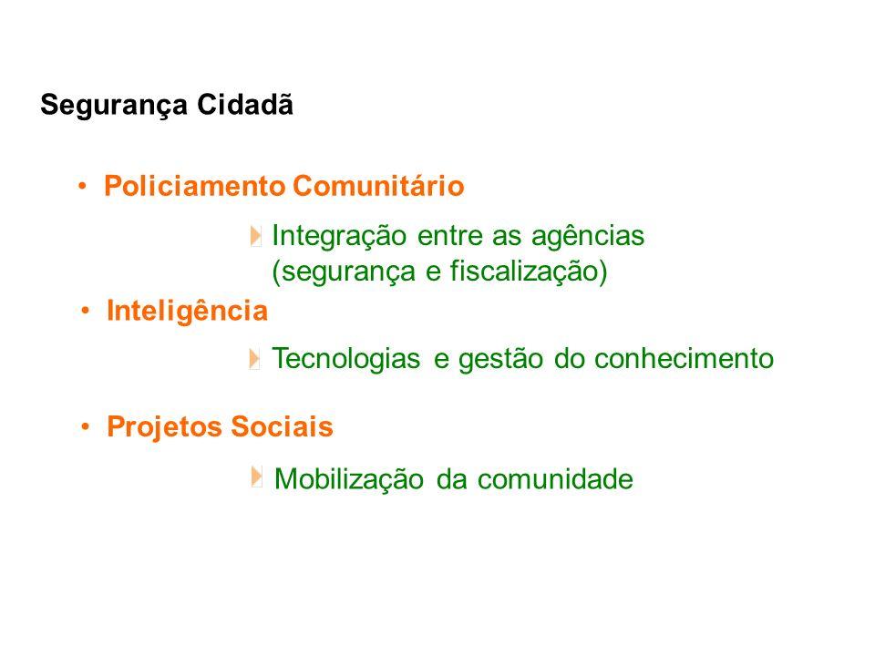 Segurança Cidadã Policiamento Comunitário. Integração entre as agências (segurança e fiscalização)