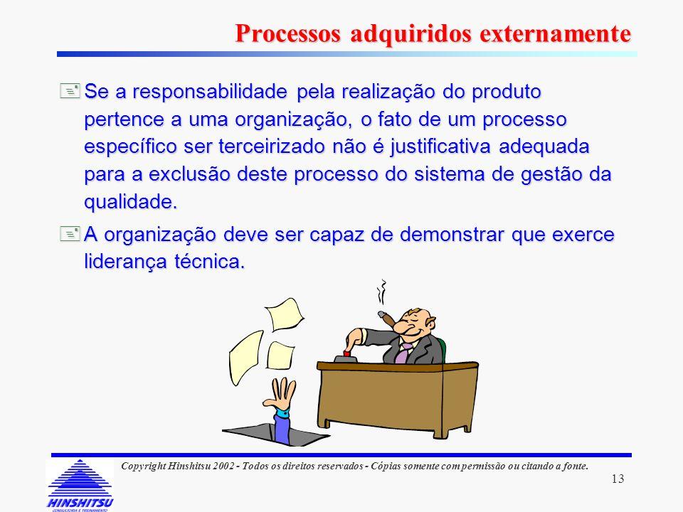 Processos adquiridos externamente